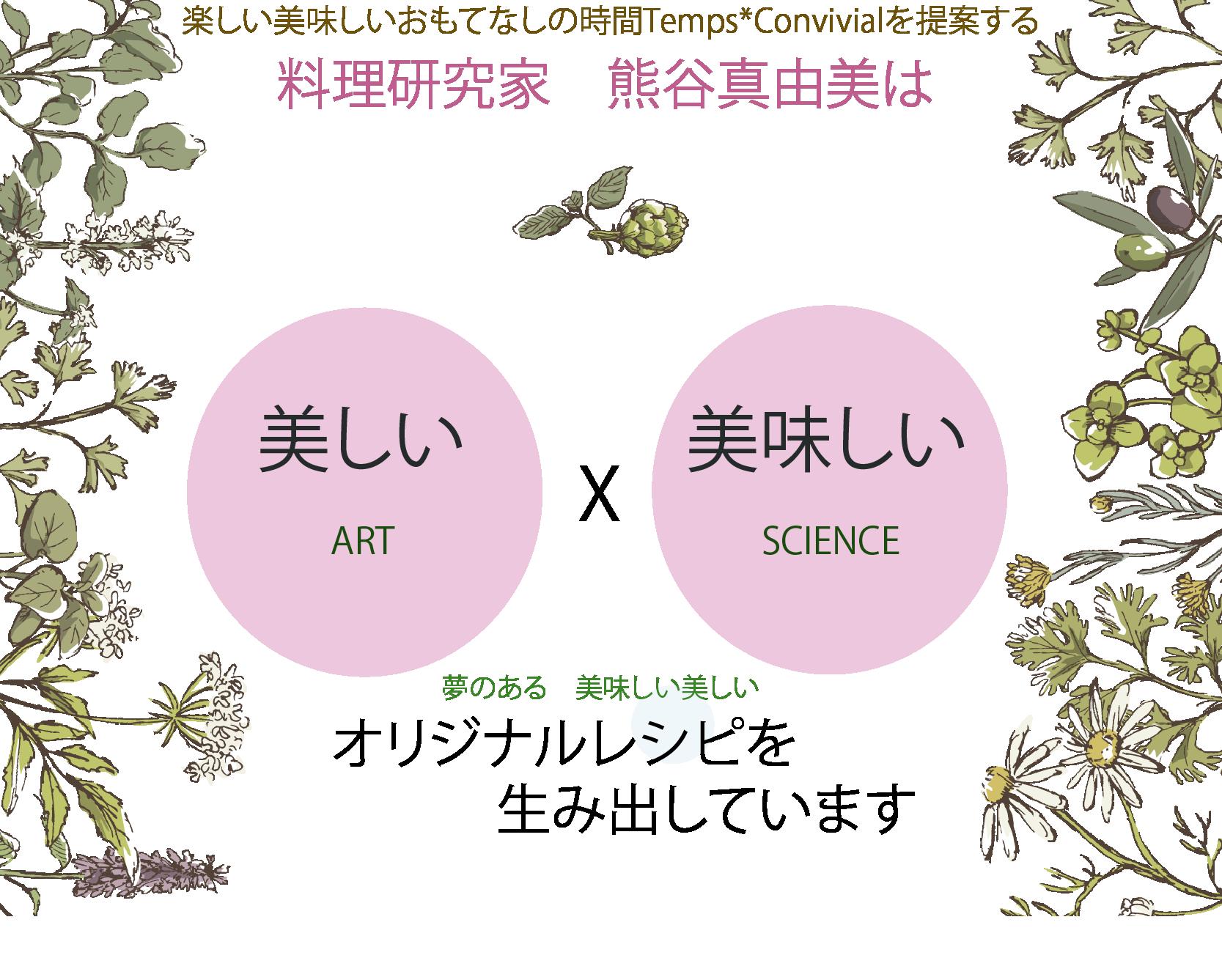 調理科学理論が得意な東京理科大出身の料理研究家 熊谷真由美
