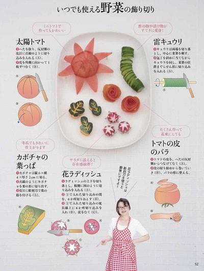 飾り切り撮影|東京ベイ千葉県浦安市の料理教室 熊谷真由美のラクレムデクレム