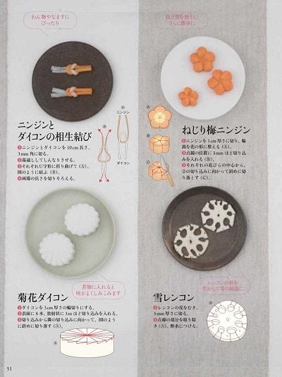 飾り切り|熊谷真由美の雑誌掲載記事